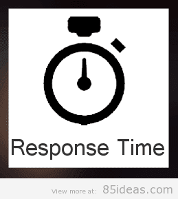 Response Time Test