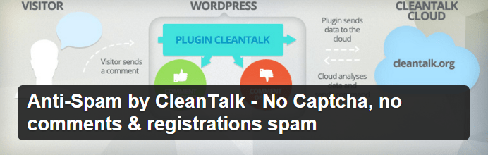 Anti Spam by CleanTalk