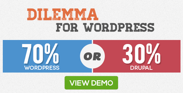 Dilemma WordPress Plugin