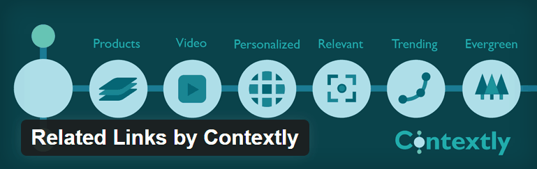 Related Links by Contextly Plugin