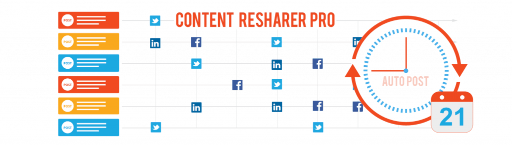 WP Content Resharer Pro