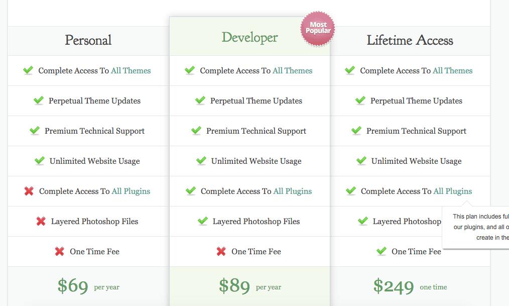 ElegantThemes - wordpress theme shops
