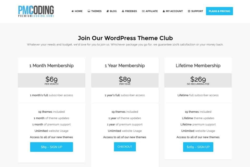 Premiumcoding wordpress theme