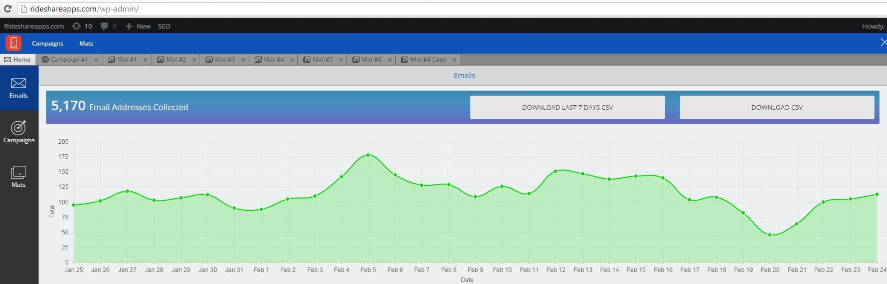 SumoMe Welcome Mat Analytics Screenshot