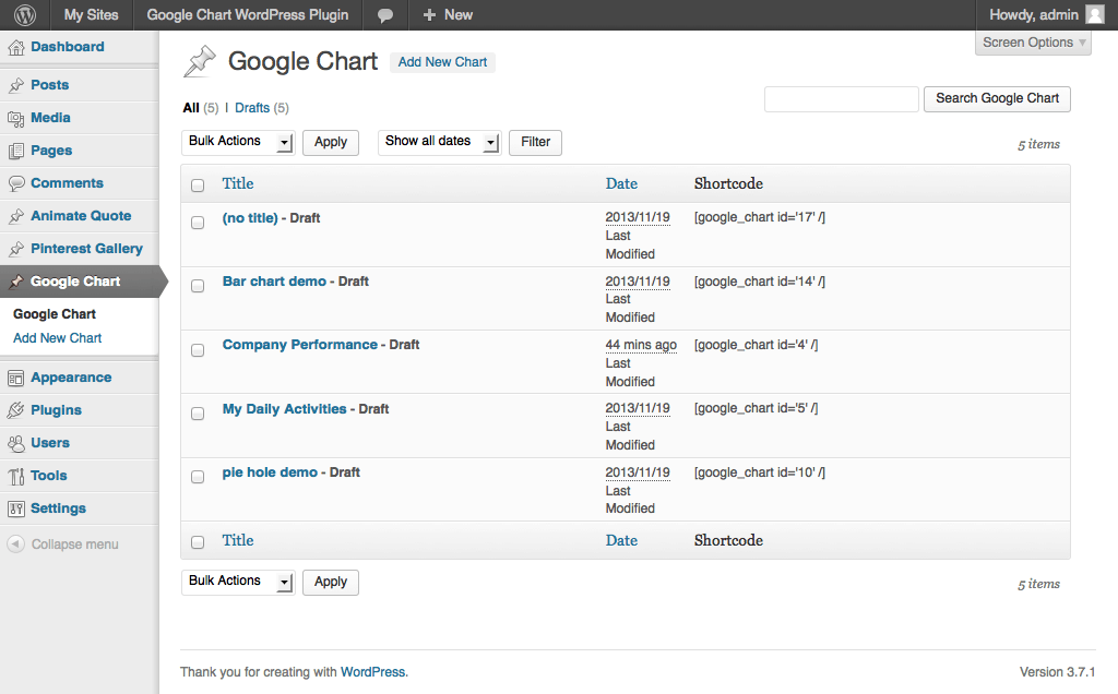 Google Chart WordPress Plugin