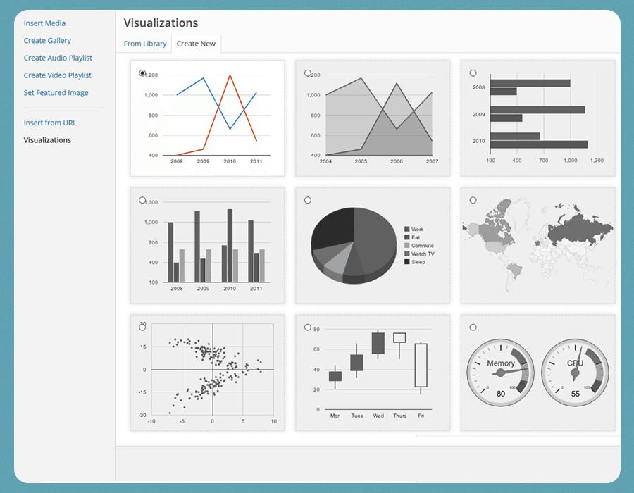 wordpress-charts-and-graphs-lite