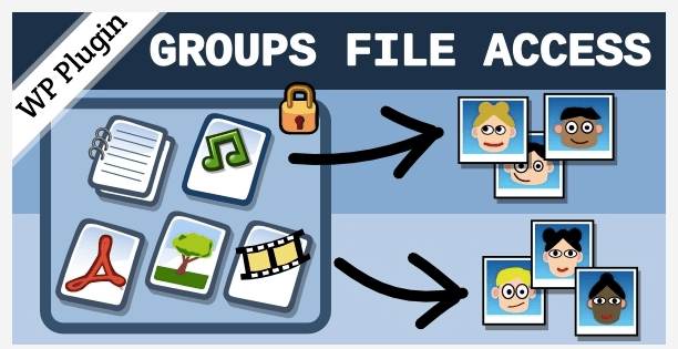 Group File Access