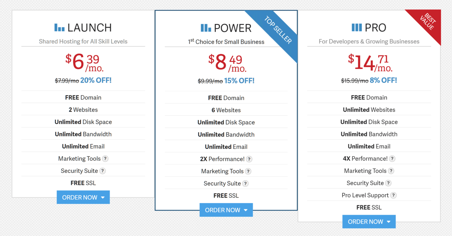 GoDaddy-best cheap worpdress hosting service