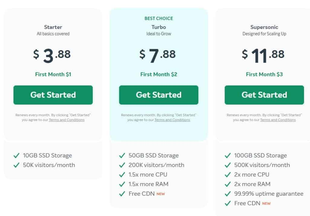 namecheap - cheap wordpress hosting service
